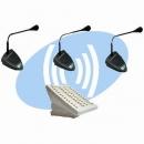 Селекторная и диспетчерская связь